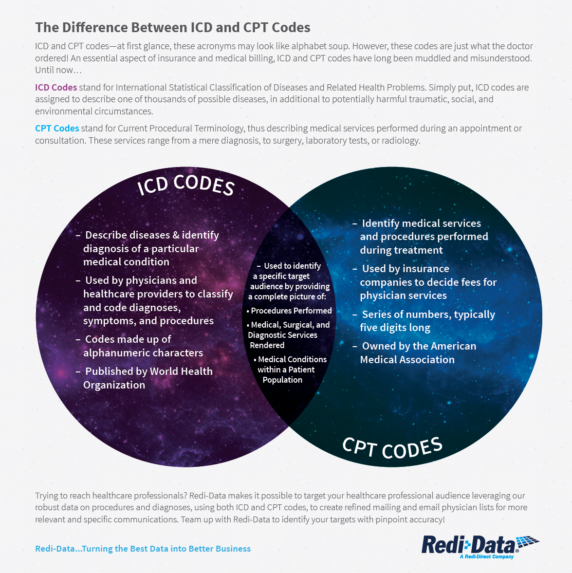 The Difference Between Icd And Cpt Codes Redi Data